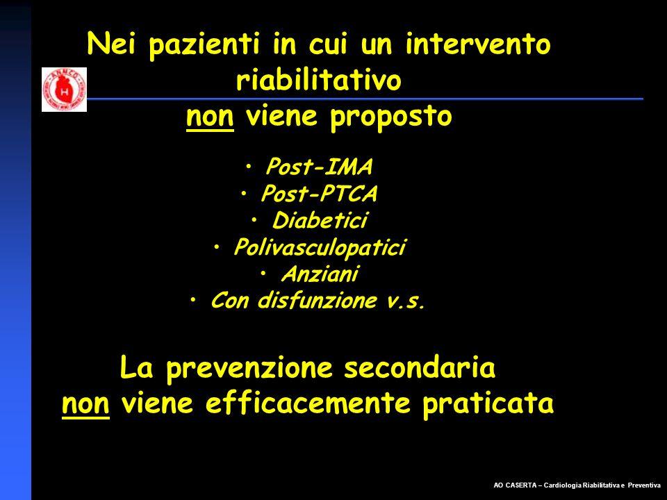 AO CASERTA – Cardiologia Riabilitativa e Preventiva Nei pazienti in cui un intervento riabilitativo non viene proposto Post-IMA Post-PTCA Diabetici Po