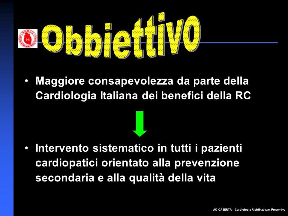 AO CASERTA – Cardiologia Riabilitativa e Preventiva Maggiore consapevolezza da parte della Cardiologia Italiana dei benefici della RC Intervento siste