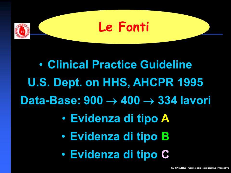 AO CASERTA – Cardiologia Riabilitativa e Preventiva Le Fonti Clinical Practice Guideline U.S. Dept. on HHS, AHCPR 1995 Data-Base: 900 400 334 lavori E