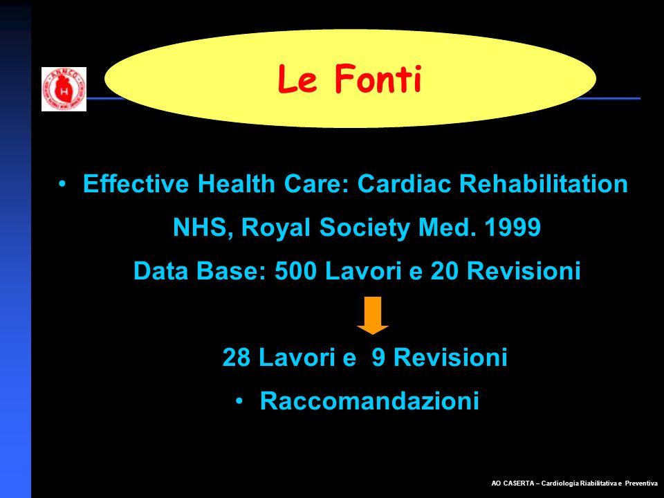 AO CASERTA – Cardiologia Riabilitativa e Preventiva Le Fonti Exercise-based rehabilitation for coronary heart disease (Cochrane Review) Jolliffe JA, Rees K, Taylor RS et al Cochrane Database Syst Rev 2000;(4):CD001800 Data Base: RCTs fino al 31.12.98: 7.683 pts (M e F, ogni età, H-C settings, IMA, CABG, PTCA, no VHD- SCC)