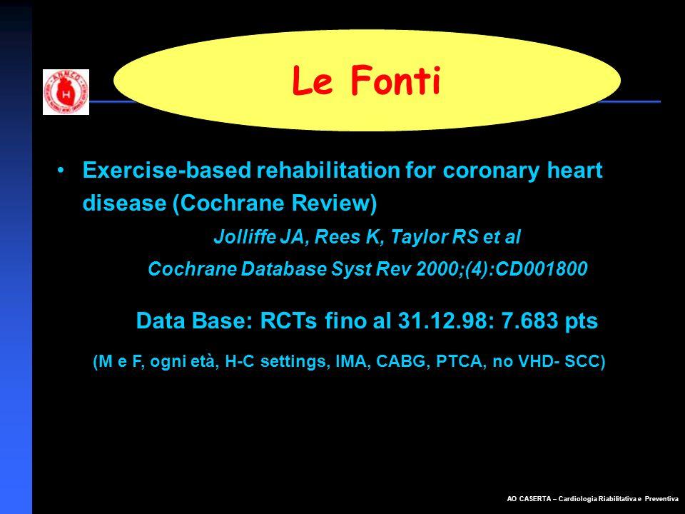 AO CASERTA – Cardiologia Riabilitativa e Preventiva Riabilitazione dopo PTCA 118 pz con follow-up 33 mesi: Miglioramento emodinamico, ventilatorio, QoL Non variazione di percentuale di restenosi Riduzione morte, IMA, rivascolarizzazioni 11.9% vs 32.2% p<.008 Riduzione re-ospedalizzazioni 18.6% vs 46%, p<.001 Belardinelli, JACC 2001;37:1891