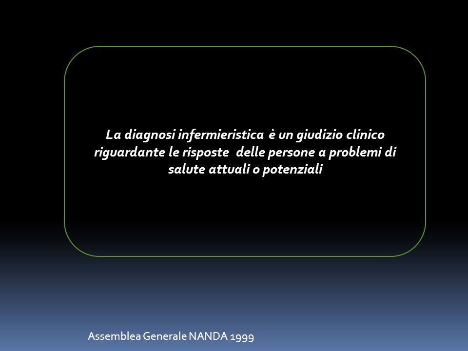 La diagnosi infermieristica è un giudizio clinico riguardante le risposte delle persone a problemi di salute attuali o potenziali Assemblea Generale N