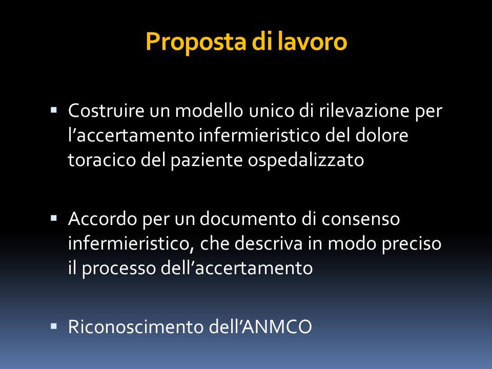 Proposta di lavoro Costruire un modello unico di rilevazione per laccertamento infermieristico del dolore toracico del paziente ospedalizzato Accordo