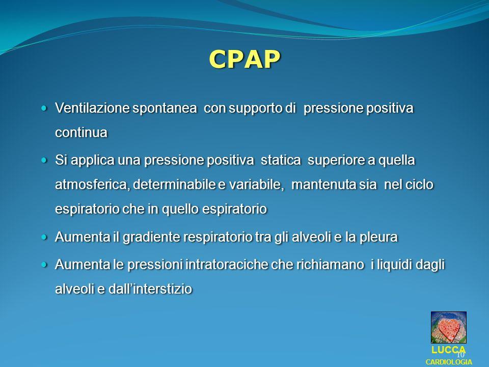 CPAP Ventilazione spontanea con supporto di pressione positiva continua Si applica una pressione positiva statica superiore a quella atmosferica, dete