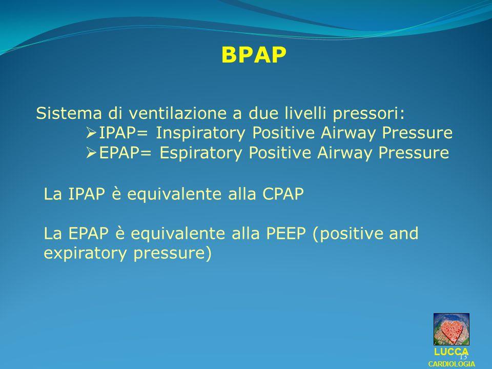 13 LUCCA CARDIOLOGIA BPAP Sistema di ventilazione a due livelli pressori: IPAP= Inspiratory Positive Airway Pressure EPAP= Espiratory Positive Airway