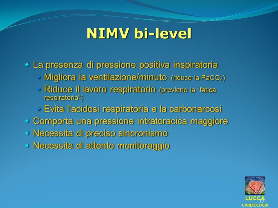 NIMV bi-level La presenza di pressione positiva inspiratoria Migliora la ventilazione/minuto (riduce la PaCO 2 ) Riduce il lavoro respiratorio (previe