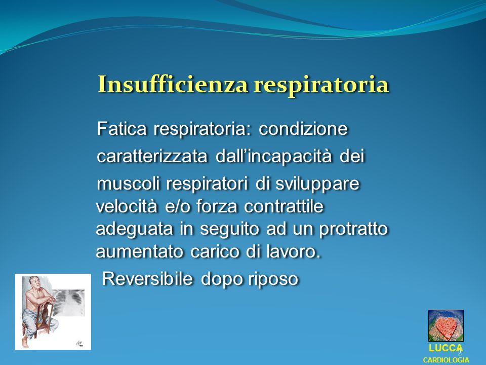Insufficienza respiratoria cardiogena 3 LUCCA CARDIOLOGIA congestione polmonare della componente ematica e idrica del polmone Metabolismo anaerobio acidosi metabolica Linsufficienza respiratoria è una frequente presentazione clinica dellinsufficienza cardiaca