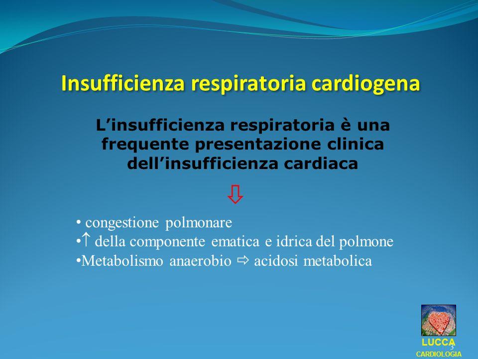 Insufficienza respiratoria cardiogena 3 LUCCA CARDIOLOGIA congestione polmonare della componente ematica e idrica del polmone Metabolismo anaerobio ac