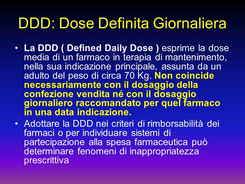 DDD: Dose Definita Giornaliera La DDD ( Defined Daily Dose ) esprime la dose media di un farmaco in terapia di mantenimento, nella sua indicazione principale, assunta da un adulto del peso di circa 70 Kg.
