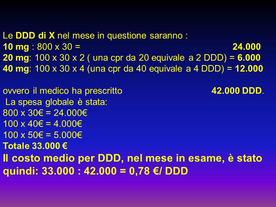 Le DDD di X nel mese in questione saranno : 10 mg : 800 x 30 = 24.000 20 mg: 100 x 30 x 2 ( una cpr da 20 equivale a 2 DDD) = 6.000 40 mg: 100 x 30 x 4 (una cpr da 40 equivale a 4 DDD) = 12.000 ovvero il medico ha prescritto 42.000 DDD.