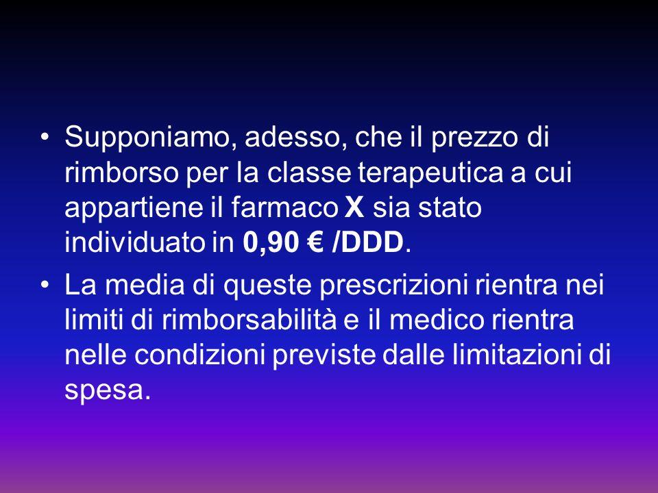 Supponiamo, adesso, che il prezzo di rimborso per la classe terapeutica a cui appartiene il farmaco X sia stato individuato in 0,90 /DDD.