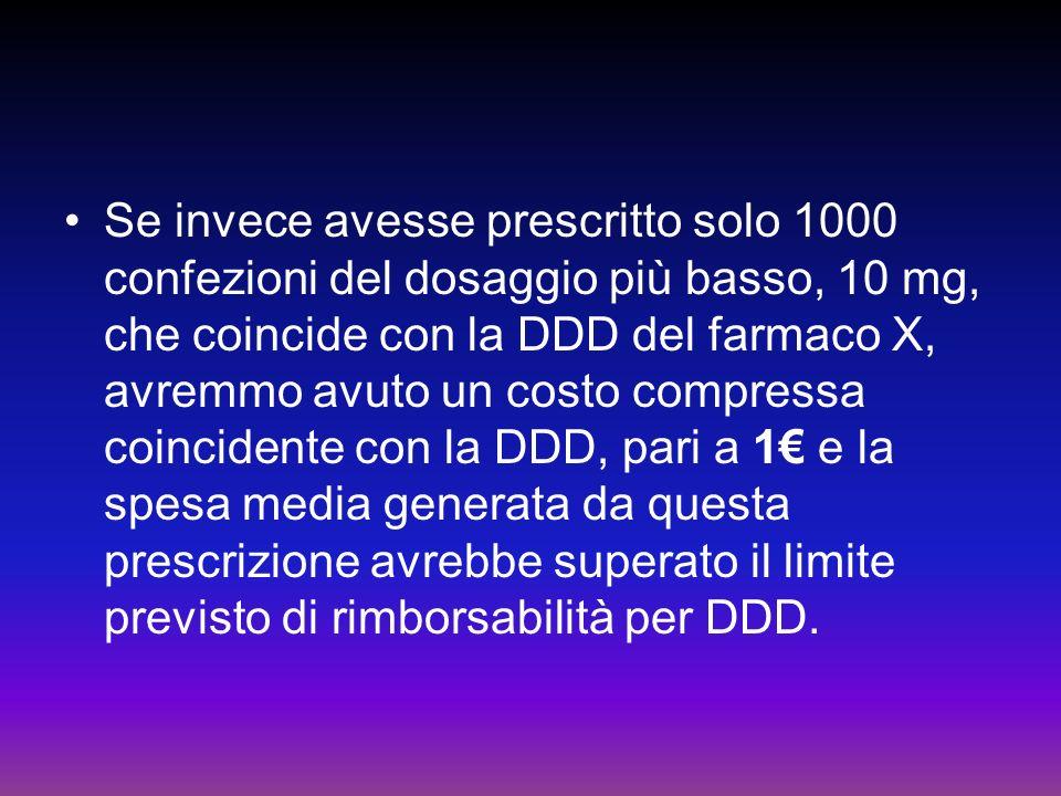 Se invece avesse prescritto solo 1000 confezioni del dosaggio più basso, 10 mg, che coincide con la DDD del farmaco X, avremmo avuto un costo compressa coincidente con la DDD, pari a 1 e la spesa media generata da questa prescrizione avrebbe superato il limite previsto di rimborsabilità per DDD.