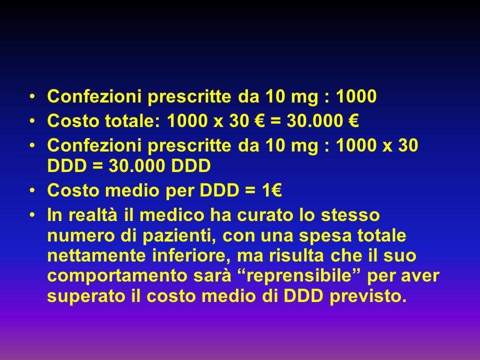 Confezioni prescritte da 10 mg : 1000 Costo totale: 1000 x 30 = 30.000 Confezioni prescritte da 10 mg : 1000 x 30 DDD = 30.000 DDD Costo medio per DDD = 1 In realtà il medico ha curato lo stesso numero di pazienti, con una spesa totale nettamente inferiore, ma risulta che il suo comportamento sarà reprensibile per aver superato il costo medio di DDD previsto.