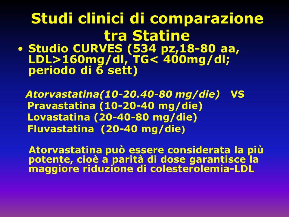 Studi clinici di comparazione tra Statine Studio CURVES (534 pz,18-80 aa, LDL>160mg/dl, TG< 400mg/dl; periodo di 6 sett) Atorvastatina(10-20.40-80 mg/die) VS Pravastatina (10-20-40 mg/die) Lovastatina (20-40-80 mg/die) Fluvastatina (20-40 mg/die ) Atorvastatina può essere considerata la più potente, cioè a parità di dose garantisce la maggiore riduzione di colesterolemia-LDL