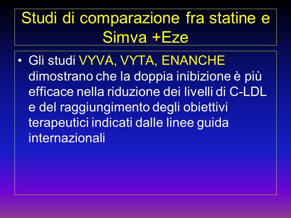 Studi di comparazione fra statine e Simva +Eze Gli studi VYVA, VYTA, ENANCHE dimostrano che la doppia inibizione è più efficace nella riduzione dei livelli di C-LDL e del raggiungimento degli obiettivi terapeutici indicati dalle linee guida internazionali