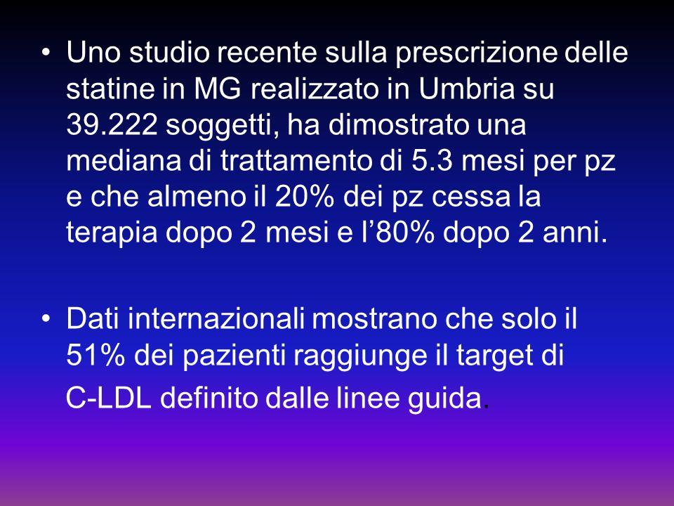 Uno studio recente sulla prescrizione delle statine in MG realizzato in Umbria su 39.222 soggetti, ha dimostrato una mediana di trattamento di 5.3 mesi per pz e che almeno il 20% dei pz cessa la terapia dopo 2 mesi e l80% dopo 2 anni.