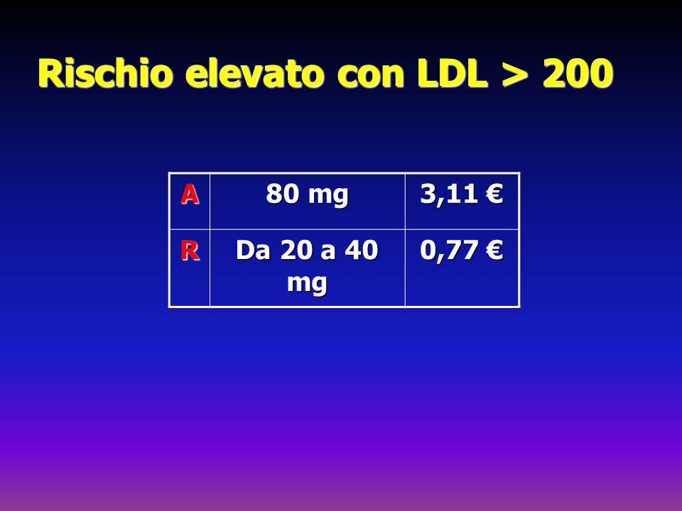 Rischio elevato con LDL > 200 A 80 mg 3,11 3,11 R Da 20 a 40 mg 0,77 0,77