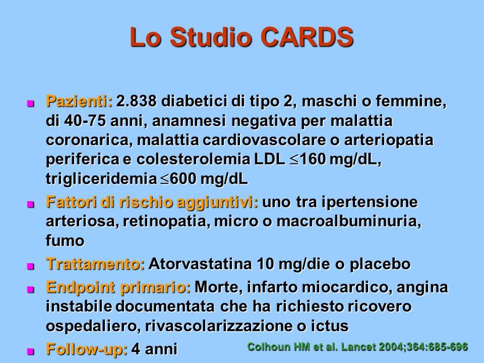 Lo Studio CARDS Pazienti: 2.838 diabetici di tipo 2, maschi o femmine, di 40-75 anni, anamnesi negativa per malattia coronarica, malattia cardiovascolare o arteriopatia periferica e colesterolemia LDL 160 mg/dL, trigliceridemia 600 mg/dL Pazienti: 2.838 diabetici di tipo 2, maschi o femmine, di 40-75 anni, anamnesi negativa per malattia coronarica, malattia cardiovascolare o arteriopatia periferica e colesterolemia LDL 160 mg/dL, trigliceridemia 600 mg/dL Fattori di rischio aggiuntivi: uno tra ipertensione arteriosa, retinopatia, micro o macroalbuminuria, fumo Fattori di rischio aggiuntivi: uno tra ipertensione arteriosa, retinopatia, micro o macroalbuminuria, fumo Trattamento: Atorvastatina 10 mg/die o placebo Trattamento: Atorvastatina 10 mg/die o placebo Endpoint primario: Morte, infarto miocardico, angina instabile documentata che ha richiesto ricovero ospedaliero, rivascolarizzazione o ictus Endpoint primario: Morte, infarto miocardico, angina instabile documentata che ha richiesto ricovero ospedaliero, rivascolarizzazione o ictus Follow-up: 4 anni Follow-up: 4 anni Colhoun HM et al.