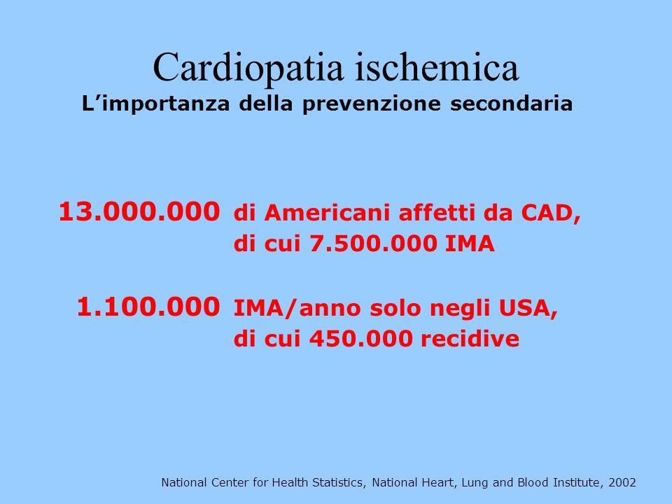 Cardiopatia ischemica 13.000.000 di Americani affetti da CAD, di cui 7.500.000 IMA 1.100.000 IMA/anno solo negli USA, di cui 450.000 recidive Limportanza della prevenzione secondaria National Center for Health Statistics, National Heart, Lung and Blood Institute, 2002