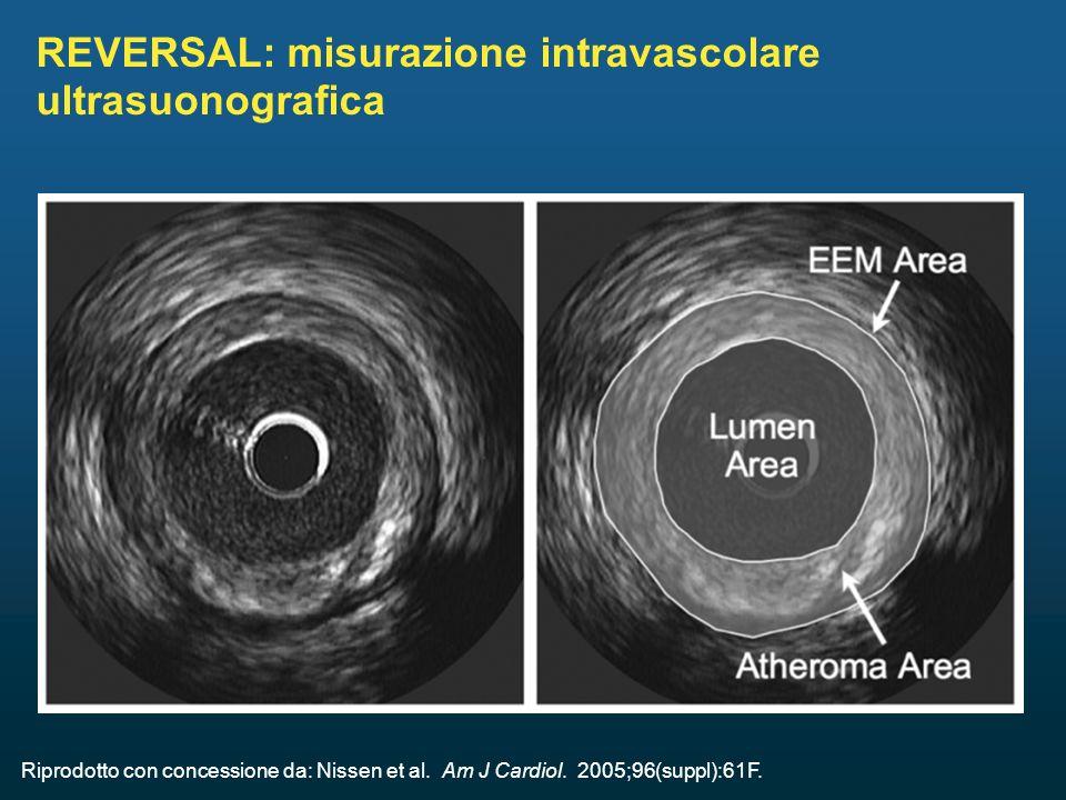 REVERSAL: misurazione intravascolare ultrasuonografica Riprodotto con concessione da: Nissen et al.
