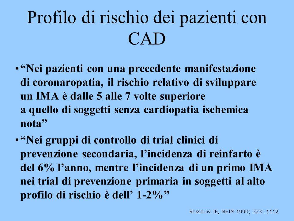 Profilo di rischio dei pazienti con CAD Nei pazienti con una precedente manifestazione di coronaropatia, il rischio relativo di sviluppare un IMA è dalle 5 alle 7 volte superiore a quello di soggetti senza cardiopatia ischemica nota Nei gruppi di controllo di trial clinici di prevenzione secondaria, lincidenza di reinfarto è del 6% lanno, mentre lincidenza di un primo IMA nei trial di prevenzione primaria in soggetti al alto profilo di rischio è dell 1-2% Rossouw JE, NEJM 1990; 323: 1112