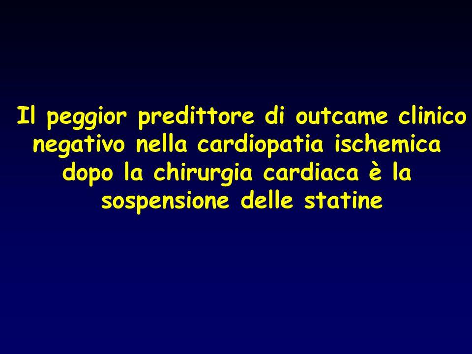 Il peggior predittore di outcame clinico negativo nella cardiopatia ischemica dopo la chirurgia cardiaca è la sospensione delle statine