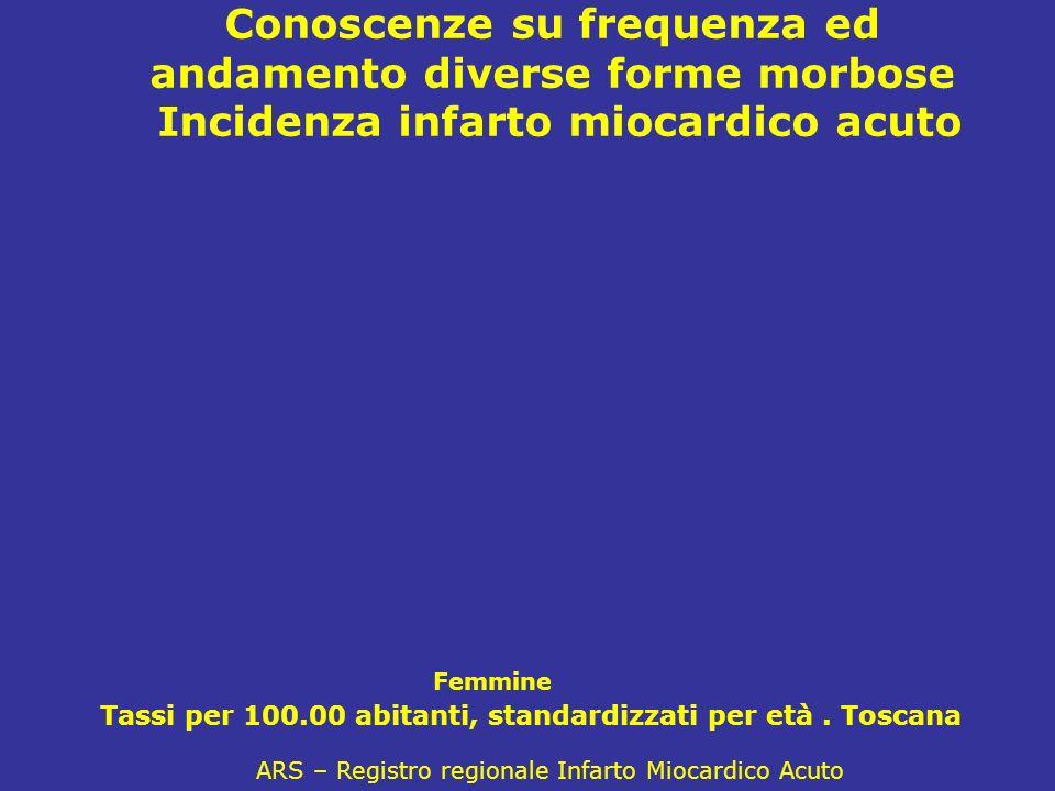 Conoscenze su frequenza ed andamento diverse forme morbose Incidenza infarto miocardico acuto Femmine Tassi per 100.00 abitanti, standardizzati per età.