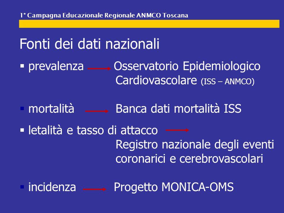 JE Manson et al, N Engl J Med 1992: 326 (21); 1406-16.