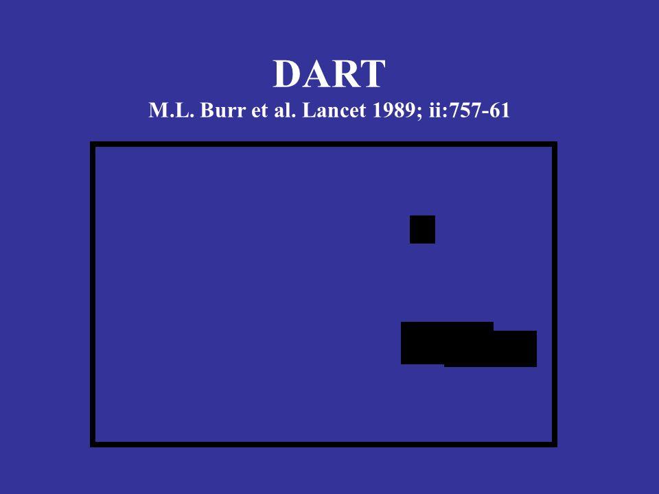 DART M.L. Burr et al. Lancet 1989; ii:757-61