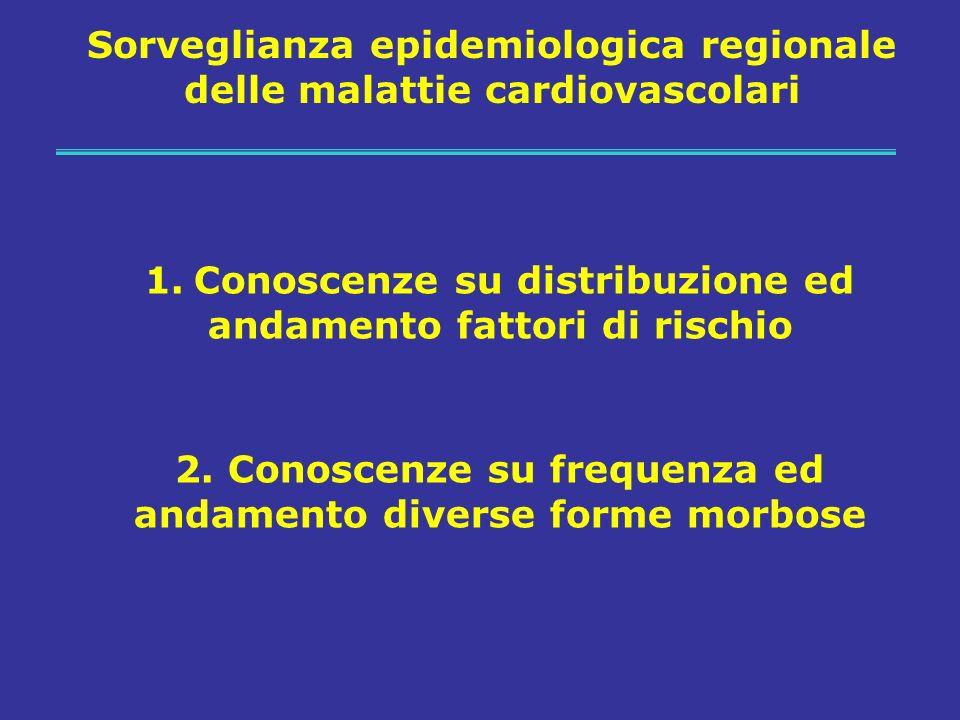 Relative Risk JE Manson et al, N Engl J Med 1992: 326 (21); 1406-16.