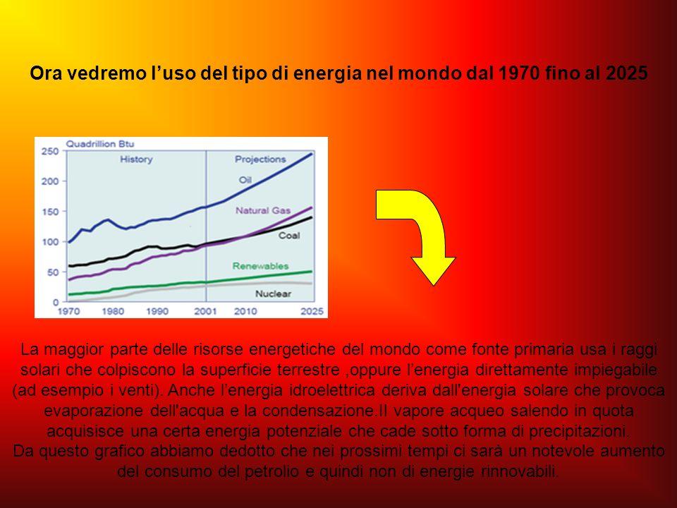 Utilizzo di energie rinnovabili in Italia Lenergia elettrica è una forma intermedia di energia.Viene prodotta in centrali termoelettriche (dove si brucia olio combustibile, gas,carbone,biomasse,ecc …)in centrali idroelettriche ed elettronucleari:quantità più piccole sono prodotte dal vento,dai pannelli solari fotovoltaici,dalle maree …