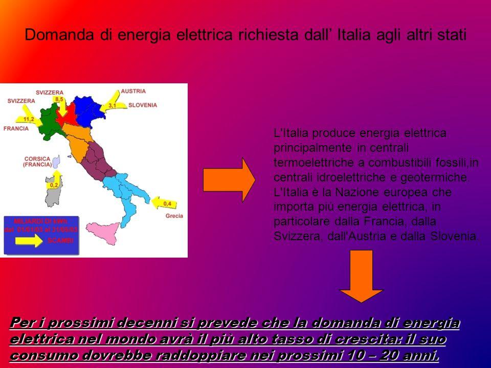 L'Italia produce energia elettrica principalmente in centrali termoelettriche a combustibili fossili,in centrali idroelettriche e geotermiche. L'Itali
