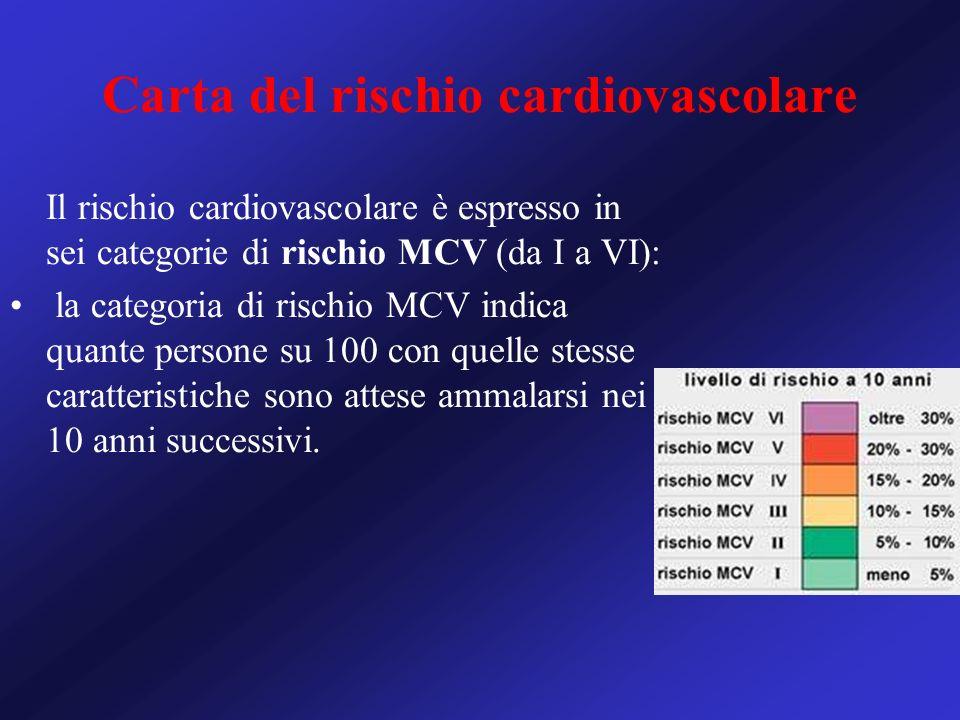 Carta del rischio cardiovascolare Il rischio cardiovascolare è espresso in sei categorie di rischio MCV (da I a VI): la categoria di rischio MCV indic