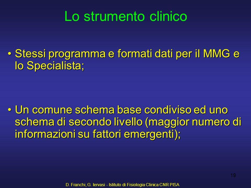 D. Franchi, G. Iervasi - Istituto di Fisiologia Clinica CNR PISA 19 Lo strumento clinico Stessi programma e formati dati per il MMG e lo Specialista;S