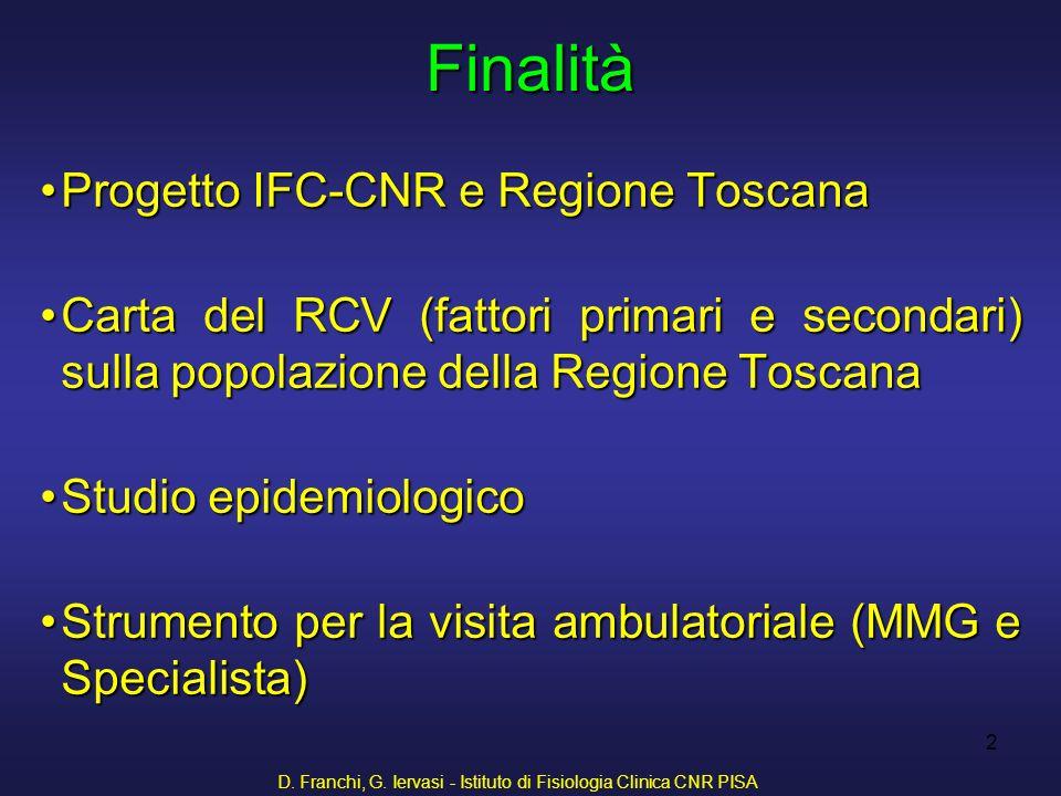 D. Franchi, G. Iervasi - Istituto di Fisiologia Clinica CNR PISA 2 Progetto IFC-CNR e Regione ToscanaProgetto IFC-CNR e Regione Toscana Carta del RCV