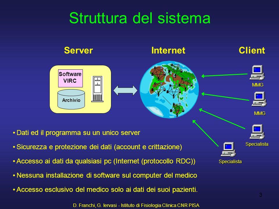 D. Franchi, G. Iervasi - Istituto di Fisiologia Clinica CNR PISA 3 Struttura del sistema Archivio Specialista Software VIRC Server Specialista MMG MMG