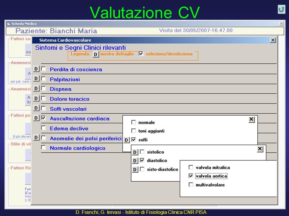 D. Franchi, G. Iervasi - Istituto di Fisiologia Clinica CNR PISA 44 Valutazione CV