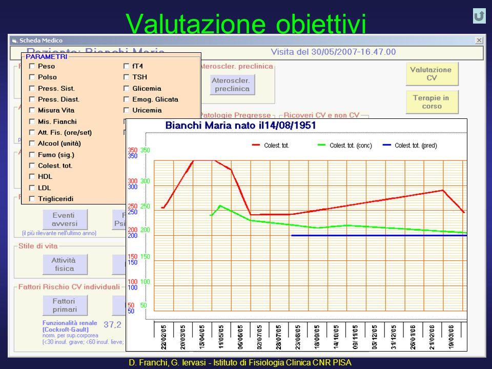 D. Franchi, G. Iervasi - Istituto di Fisiologia Clinica CNR PISA 48 Valutazione obiettivi
