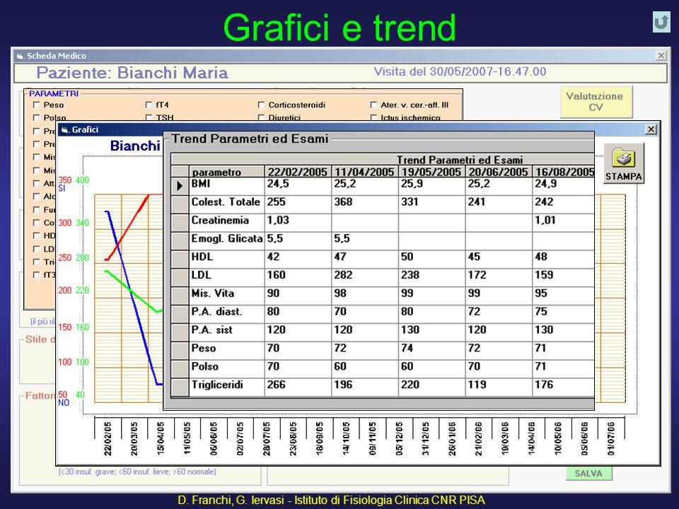 D. Franchi, G. Iervasi - Istituto di Fisiologia Clinica CNR PISA 49 Grafici e trend