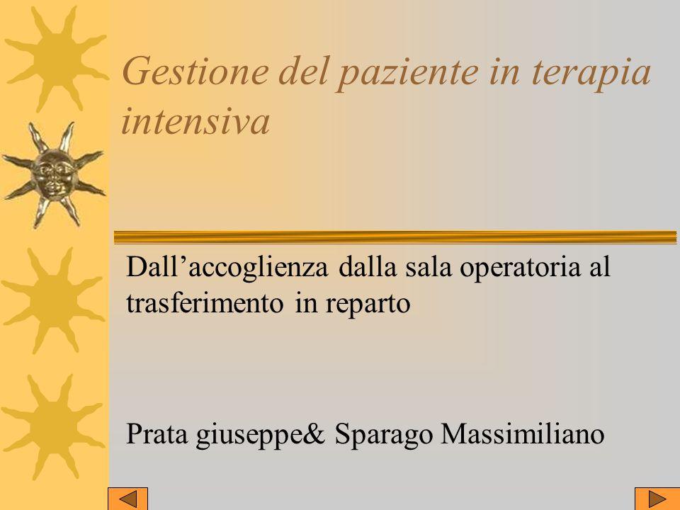 Gestione del paziente in terapia intensiva Dallaccoglienza dalla sala operatoria al trasferimento in reparto Prata giuseppe& Sparago Massimiliano