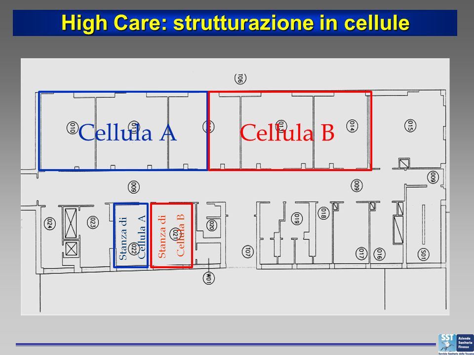 Cellula A Cellula B Stanza di Cellula A Stanza di Cellula B High Care: strutturazione in cellule