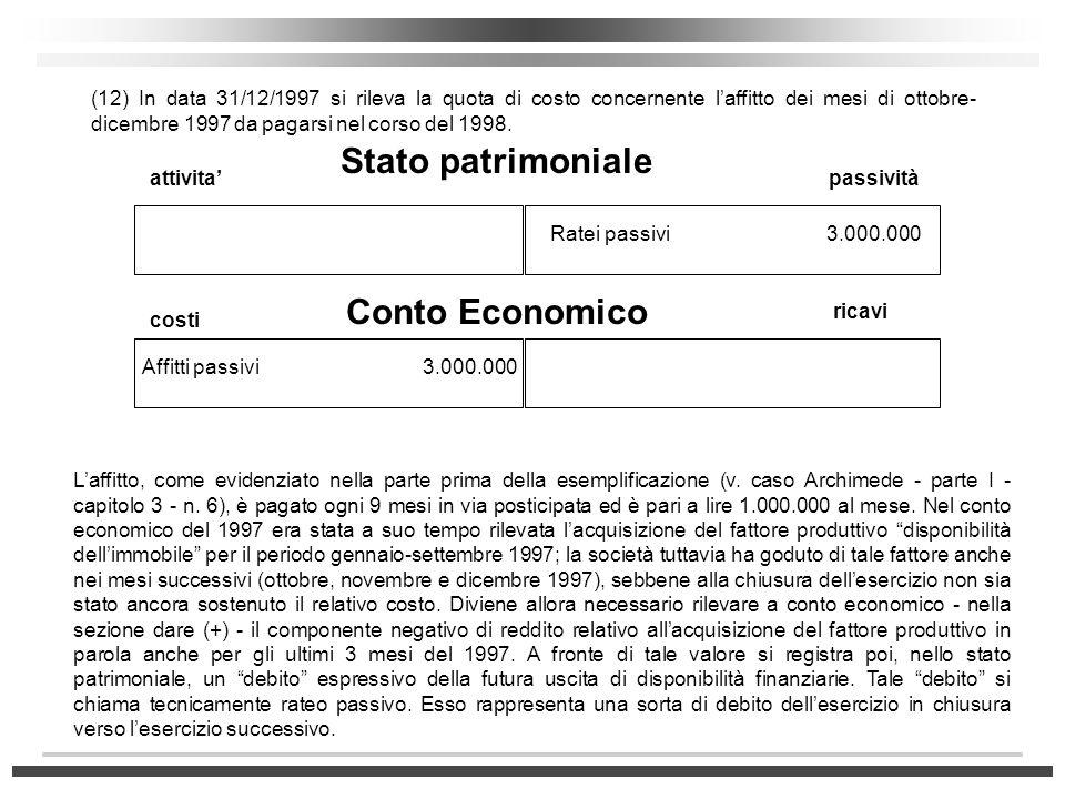 (12) In data 31/12/1997 si rileva la quota di costo concernente laffitto dei mesi di ottobre- dicembre 1997 da pagarsi nel corso del 1998. Stato patri