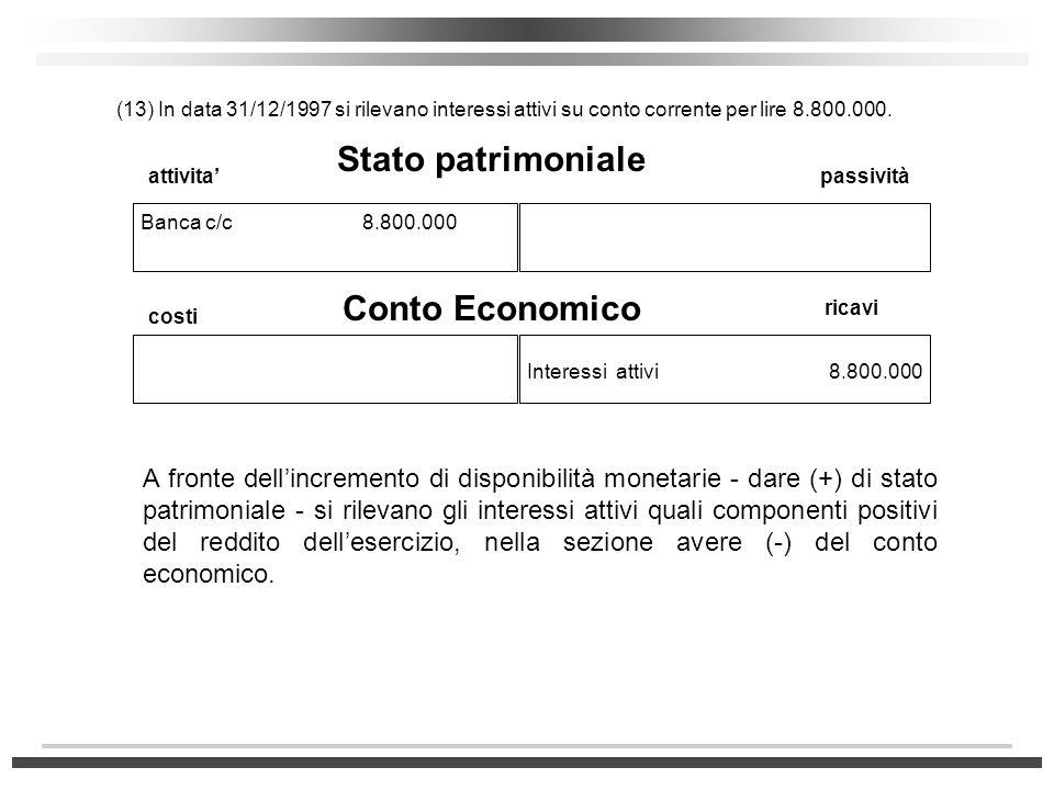 (13) In data 31/12/1997 si rilevano interessi attivi su conto corrente per lire 8.800.000. Stato patrimoniale attivitapassività A fronte dellincrement
