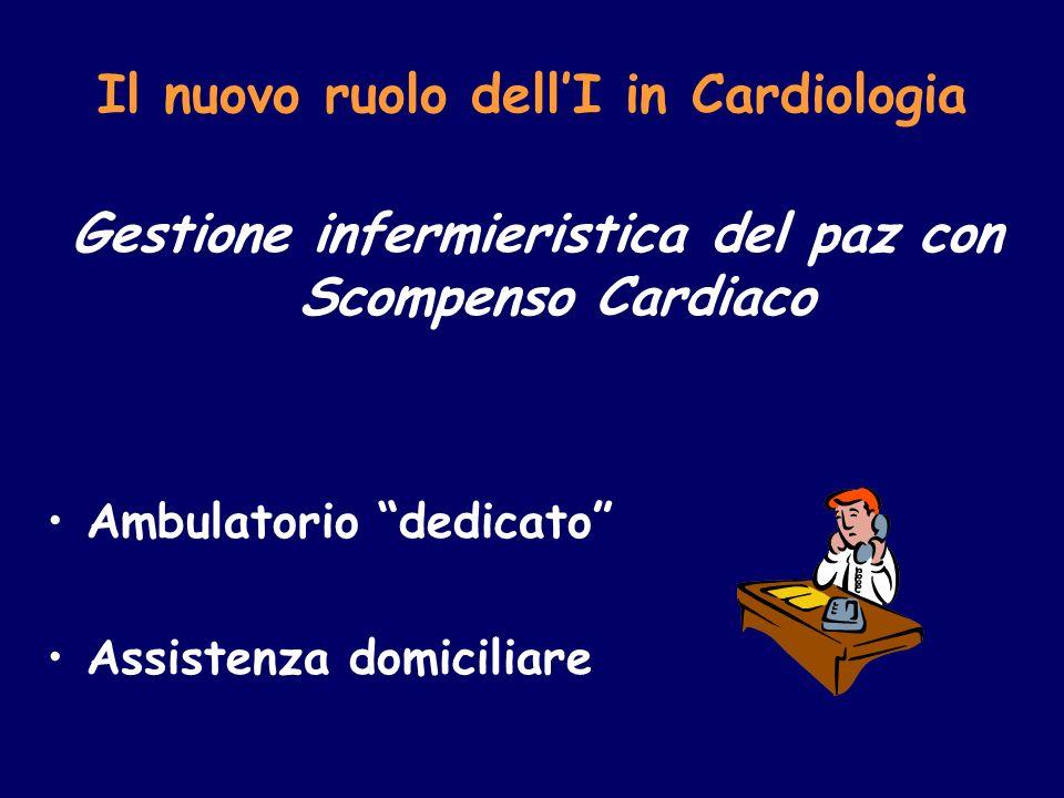 Il nuovo ruolo dellI in Cardiologia Gestione infermieristica del paz con Scompenso Cardiaco Ambulatorio dedicato Assistenza domiciliare