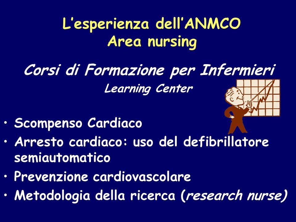 Lesperienza dellANMCO Area nursing Corsi di Formazione per Infermieri Learning Center Scompenso Cardiaco Arresto cardiaco: uso del defibrillatore semi
