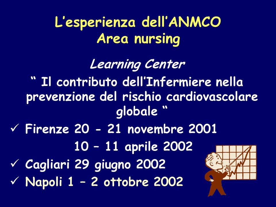 Lesperienza dellANMCO Area nursing Learning Center Il contributo dellInfermiere nella prevenzione del rischio cardiovascolare globale Firenze 20 - 21
