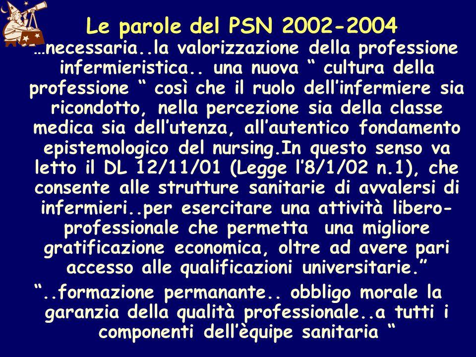 Le parole del PSN 2002-2004 …necessaria..la valorizzazione della professione infermieristica.. una nuova cultura della professione così che il ruolo d