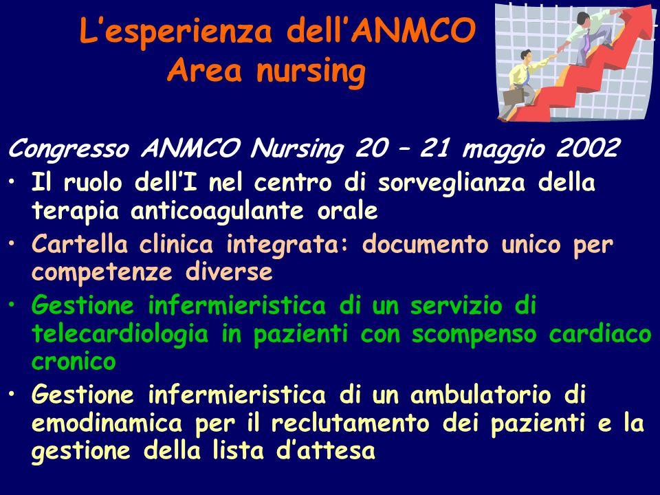Lesperienza dellANMCO Area nursing Congresso ANMCO Nursing 20 – 21 maggio 2002 Il ruolo dellI nel centro di sorveglianza della terapia anticoagulante