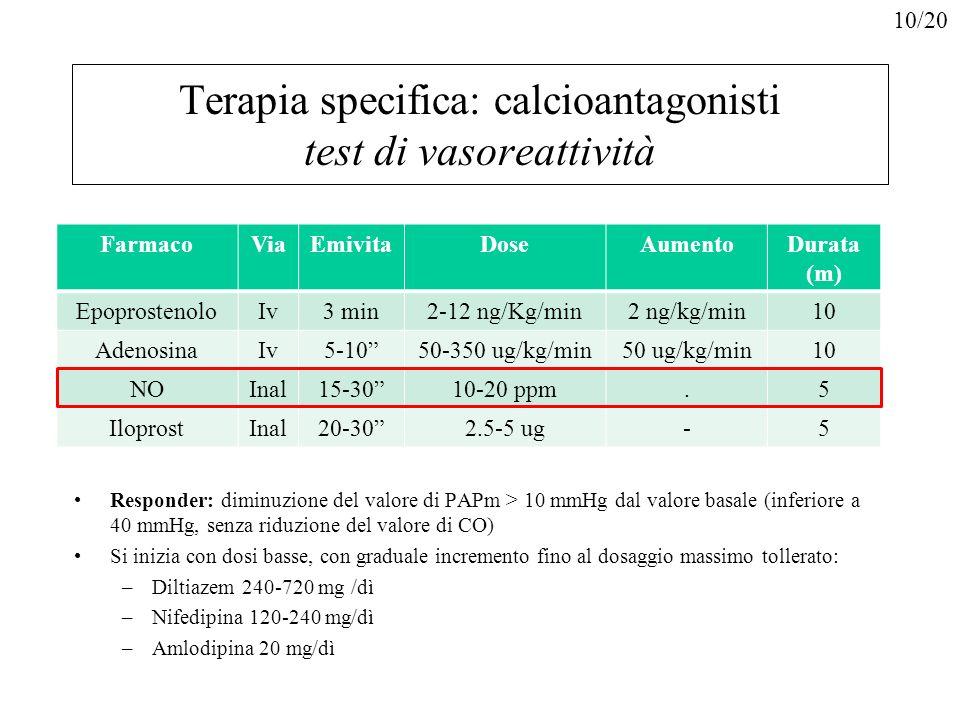 FarmacoViaEmivitaDoseAumentoDurata (m) EpoprostenoloIv3 min2-12 ng/Kg/min2 ng/kg/min10 AdenosinaIv5-1050-350 ug/kg/min50 ug/kg/min10 NOInal15-3010-20