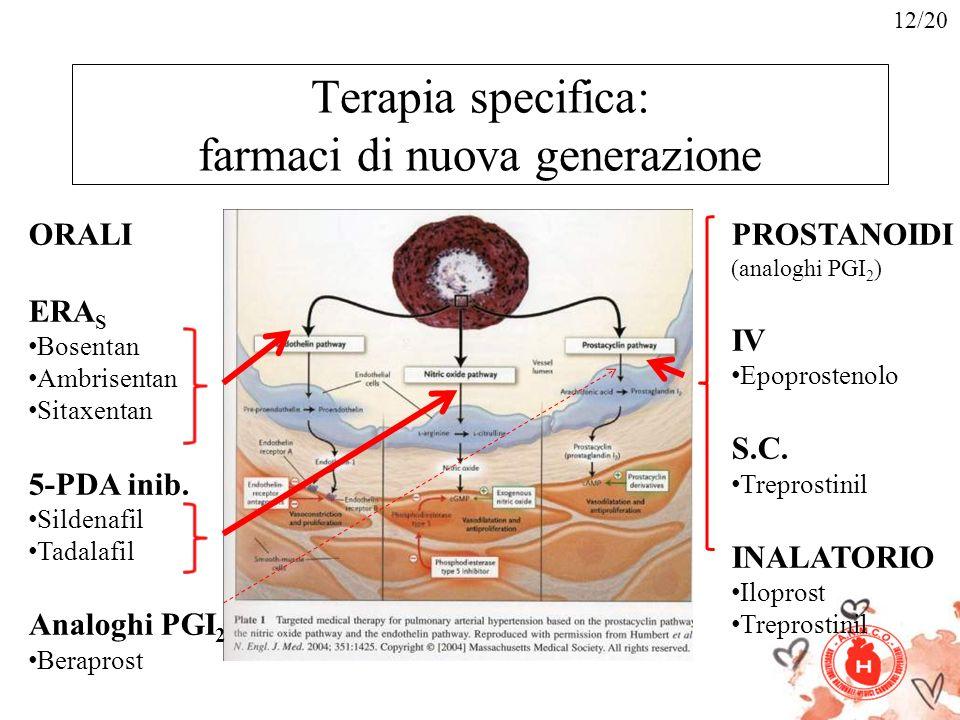 Terapia specifica: farmaci di nuova generazione ORALI ERA S Bosentan Ambrisentan Sitaxentan 5-PDA inib. Sildenafil Tadalafil Analoghi PGI 2 Beraprost